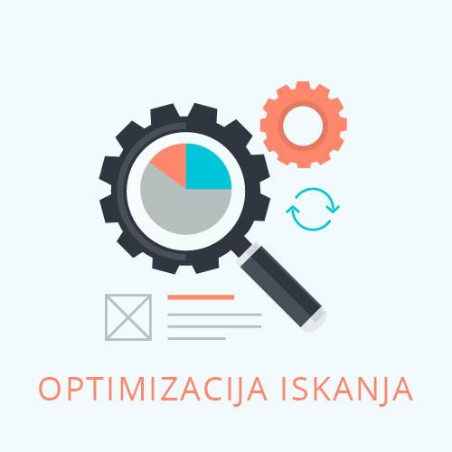 optimizacija iskanja